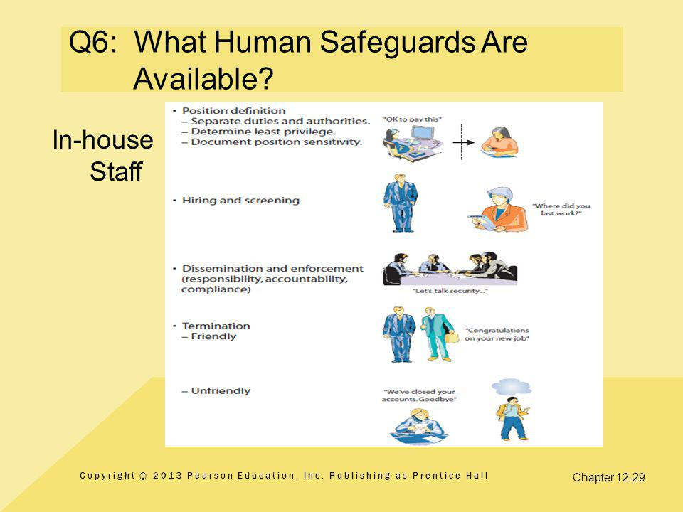 Q6: What Human Safeguards Are Available