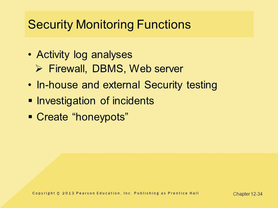 Security Monitoring Functions