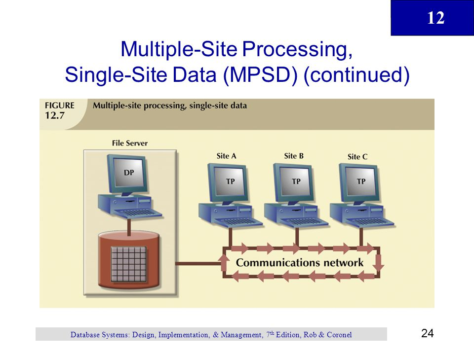 Multiple-Site Processing, Single-Site Data (MPSD) (continued)