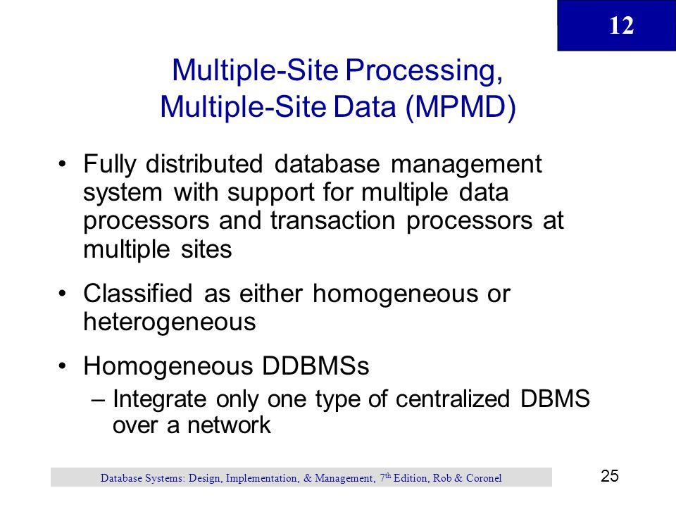 Multiple-Site Processing, Multiple-Site Data (MPMD)