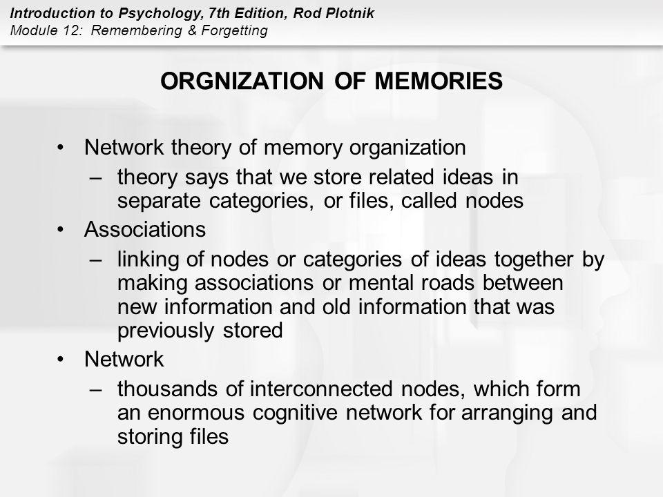 ORGNIZATION OF MEMORIES