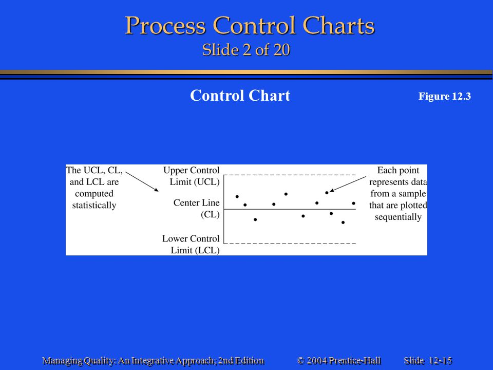 Process Control Charts Slide 2 of 20