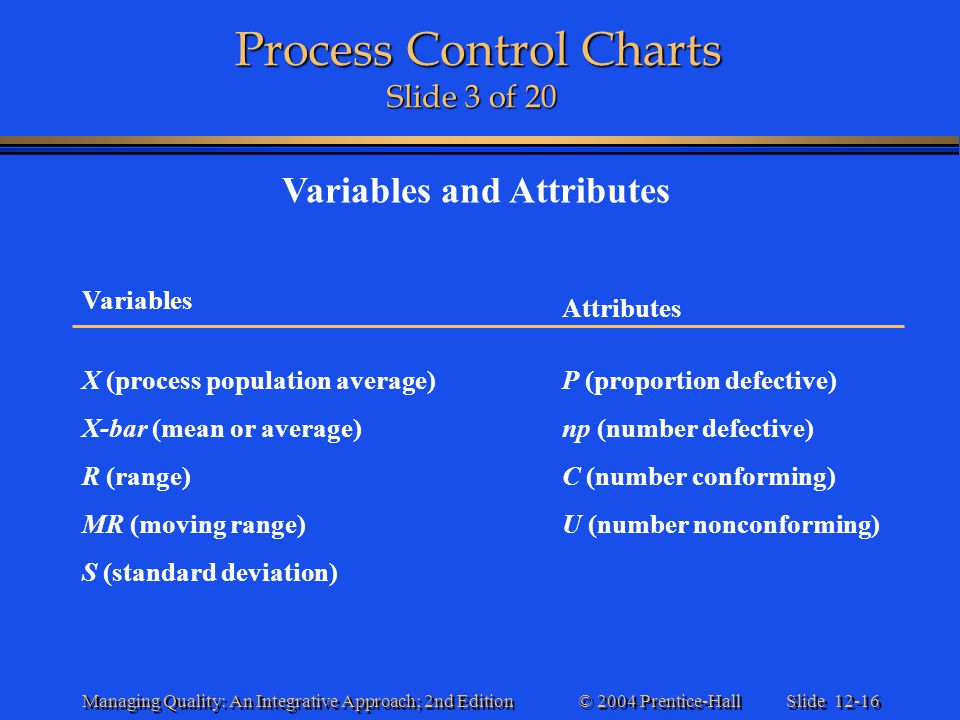 Process Control Charts Slide 3 of 20