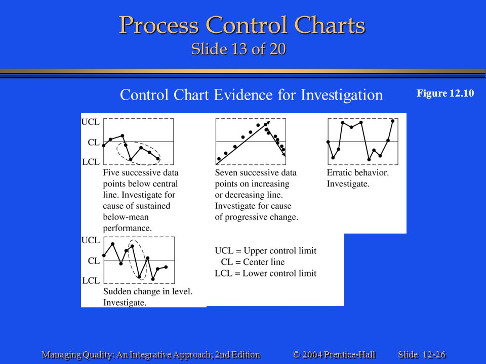 Process Control Charts Slide 13 of 20