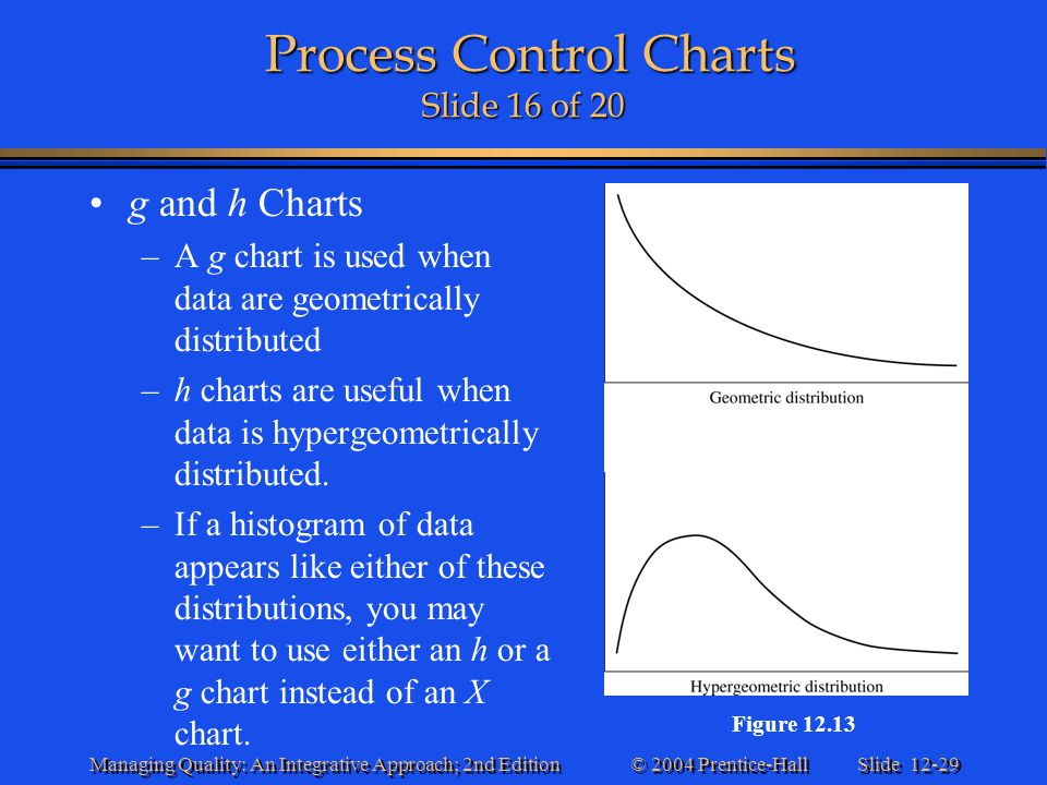 Process Control Charts Slide 16 of 20