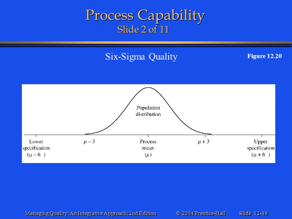 Process Capability Slide 2 of 11