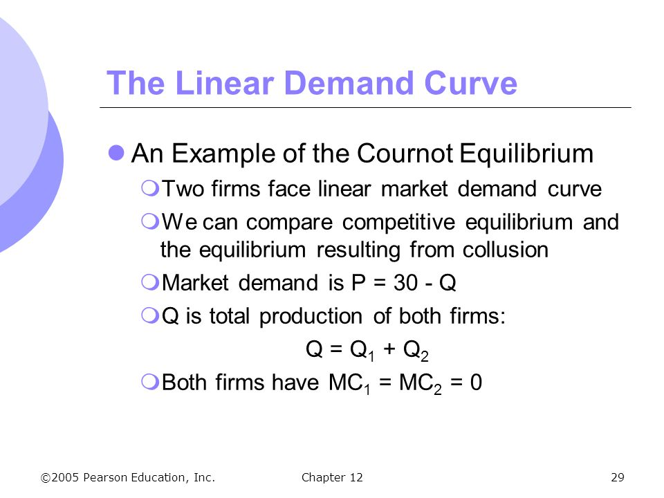 The Linear Demand Curve
