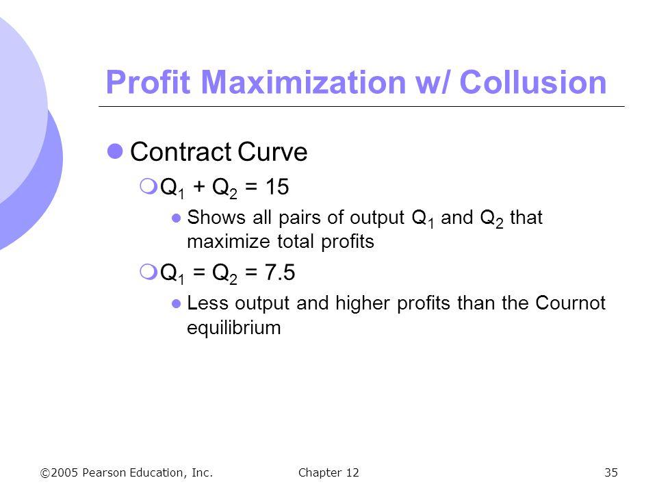 Profit Maximization w/ Collusion