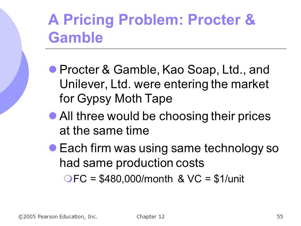 A Pricing Problem: Procter & Gamble