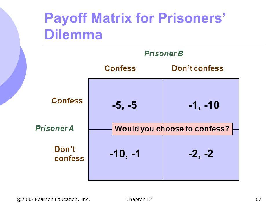 Payoff Matrix for Prisoners' Dilemma