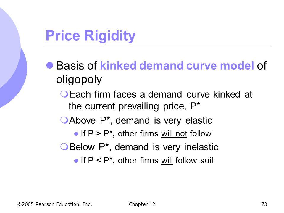 Price Rigidity Basis of kinked demand curve model of oligopoly