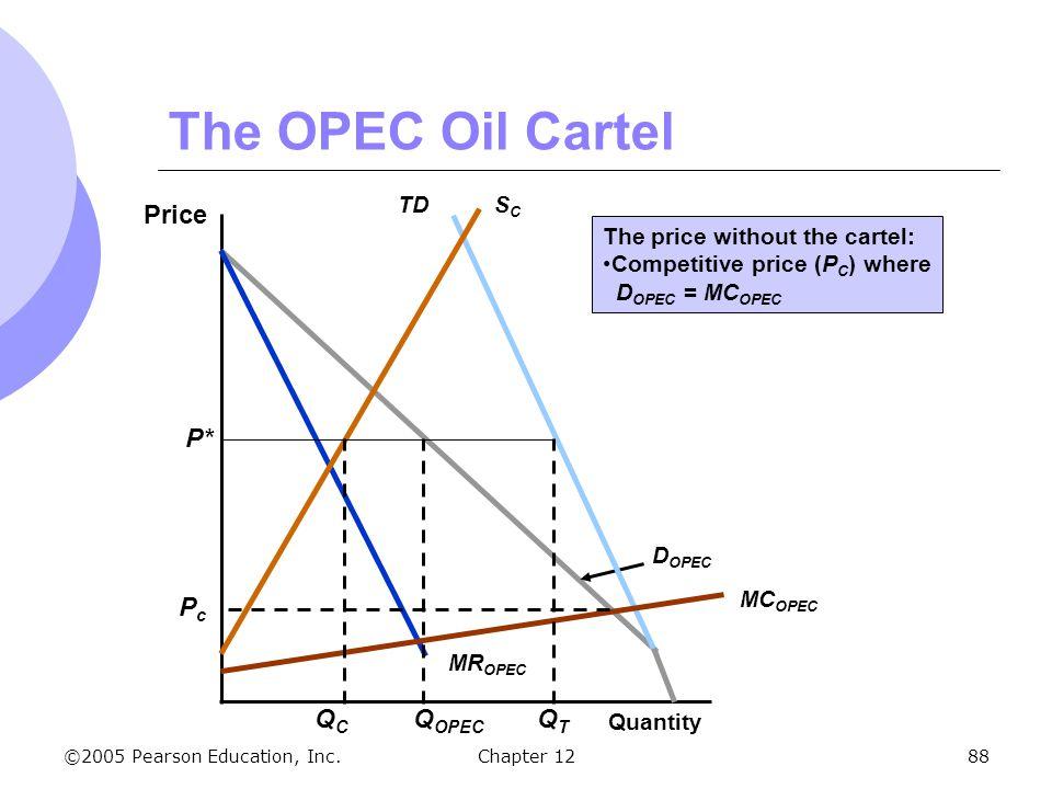 The OPEC Oil Cartel Price QC QT P* Pc QOPEC TD SC MCOPEC