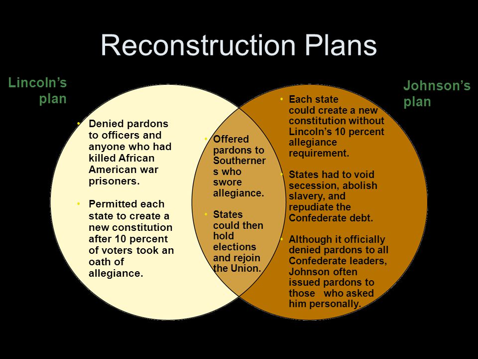 Reconstruction Plans Lincoln's plan Johnson's plan