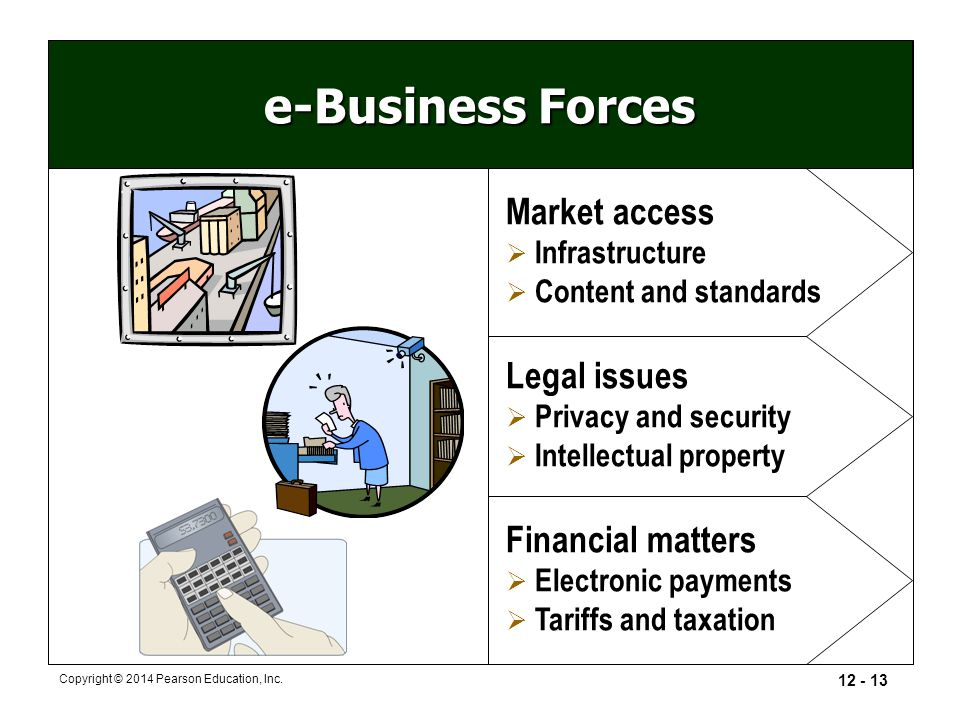 e-Business Forces Market access Legal issues Financial matters