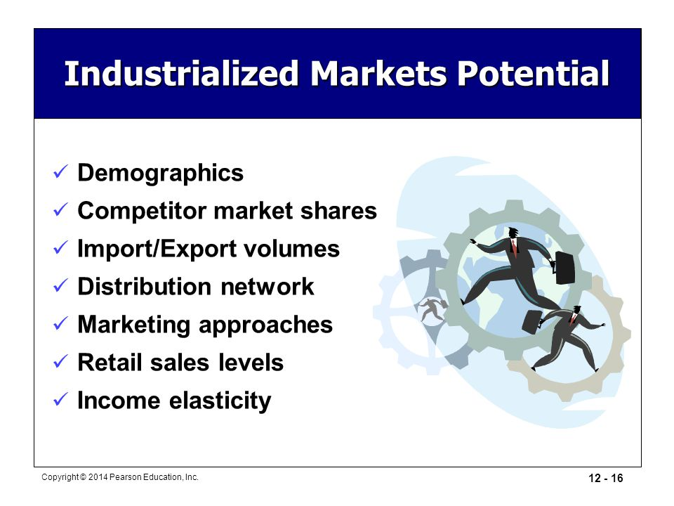 Industrialized Markets Potential