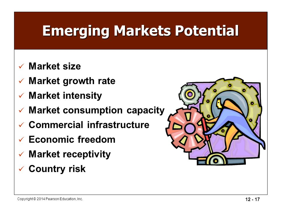 Emerging Markets Potential