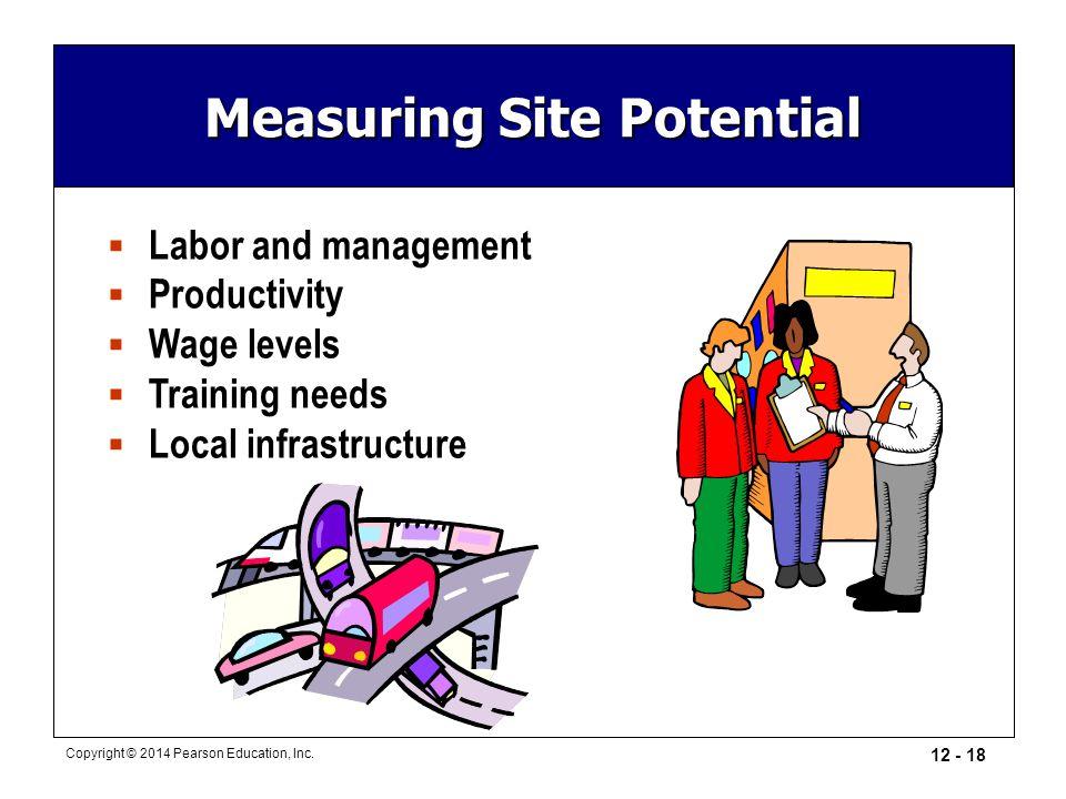 Measuring Site Potential