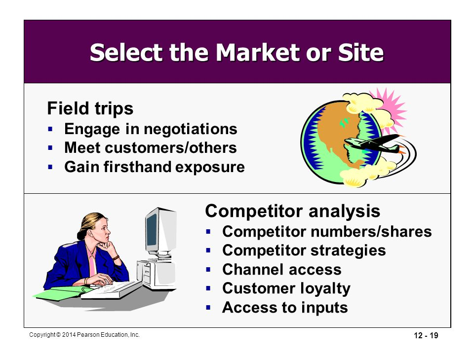 Select the Market or Site