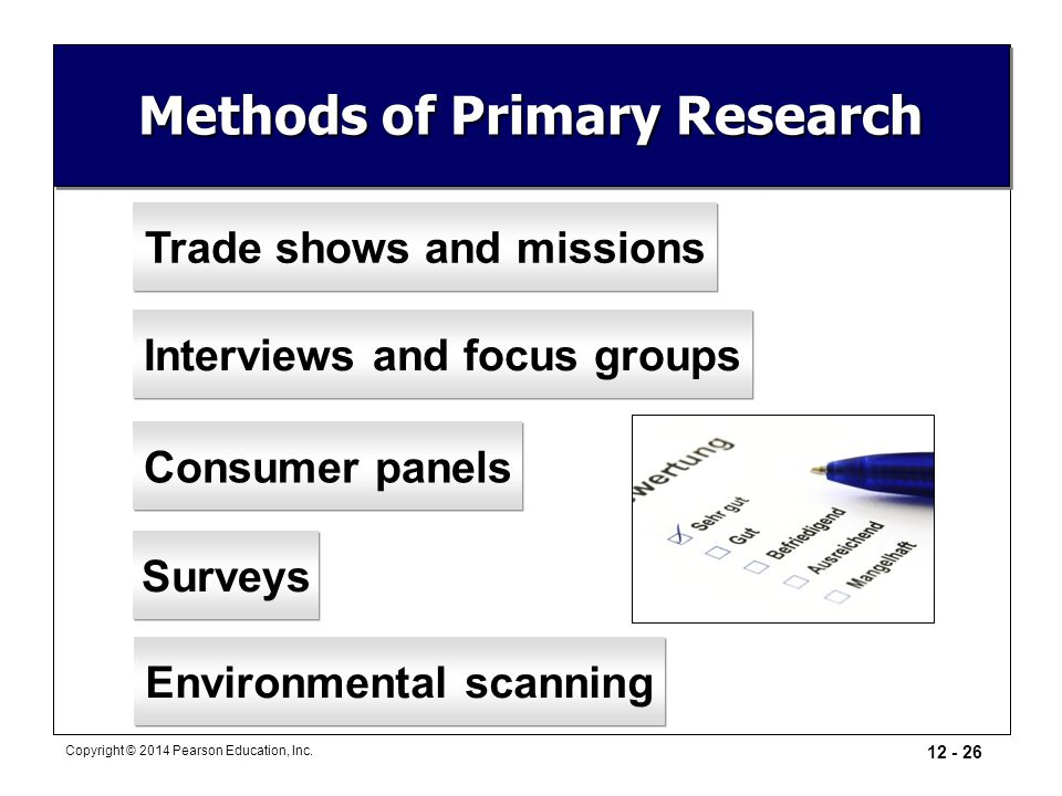 Methods of Primary Research