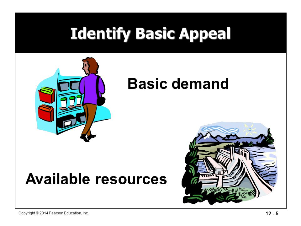 Identify Basic Appeal Basic demand Available resources