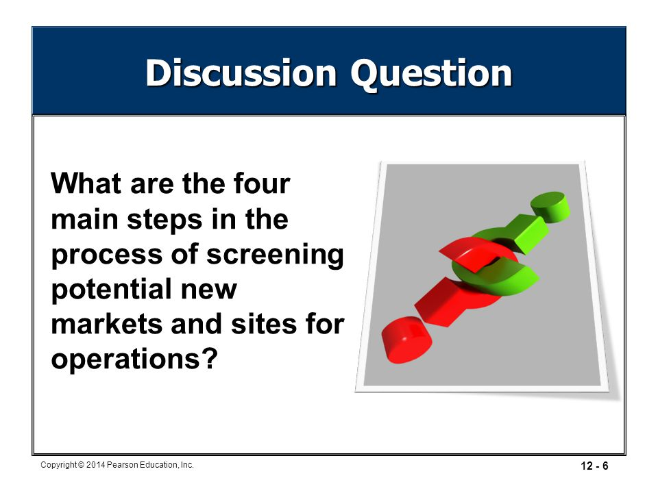 Discussion Question What are the four main steps in the process of screening potential new markets and sites for operations