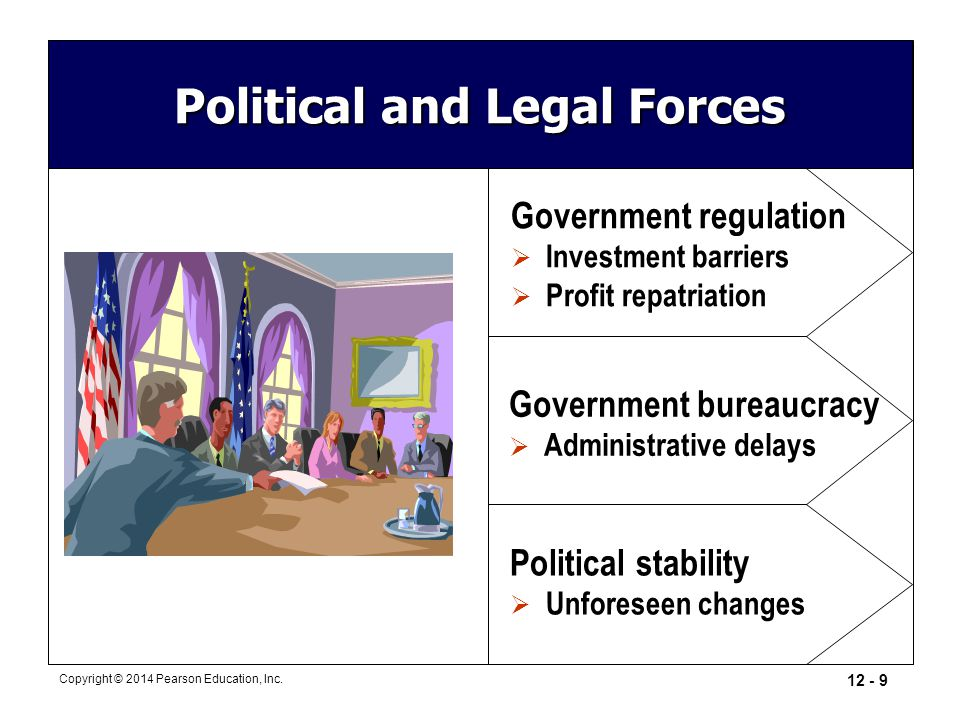 Political and Legal Forces