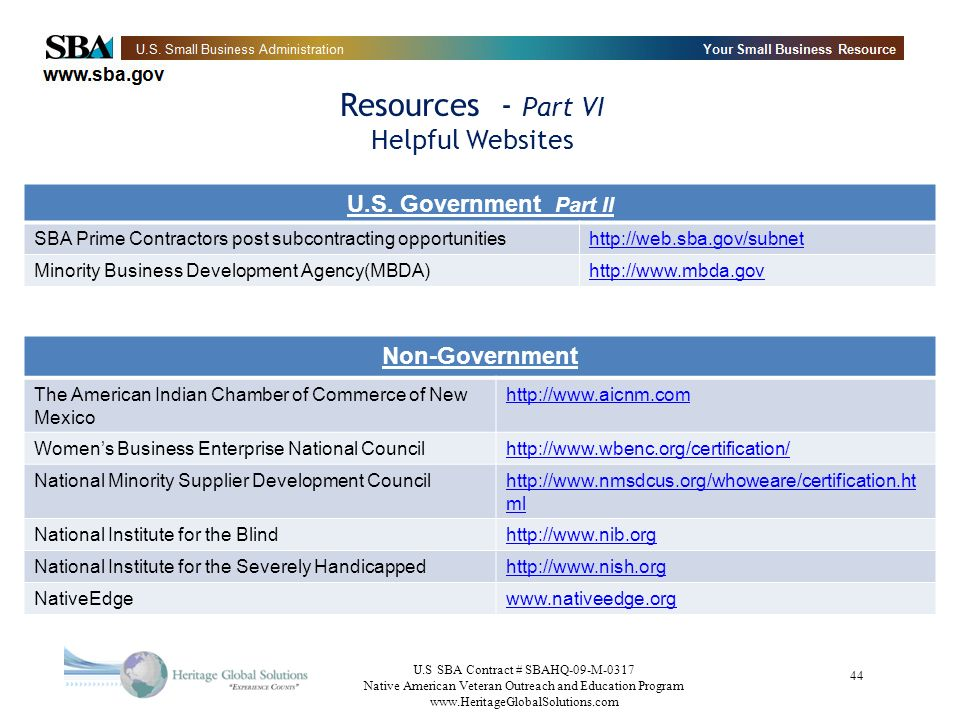 Resources - Part VI Helpful Websites