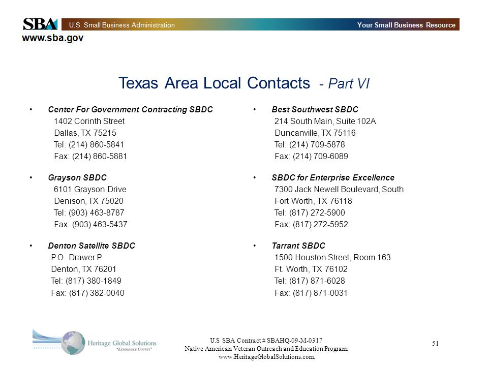Texas Area Local Contacts - Part VI