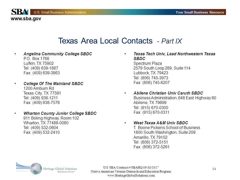 Texas Area Local Contacts - Part IX