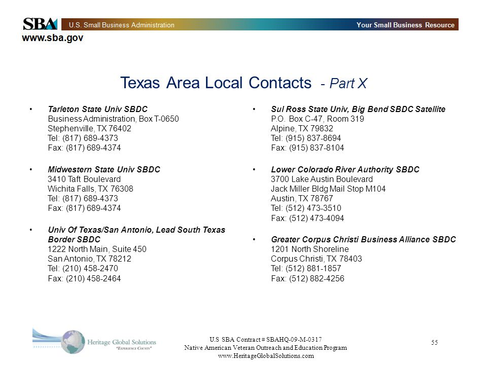Texas Area Local Contacts - Part X