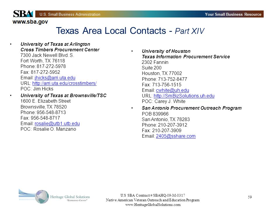 Texas Area Local Contacts - Part XIV