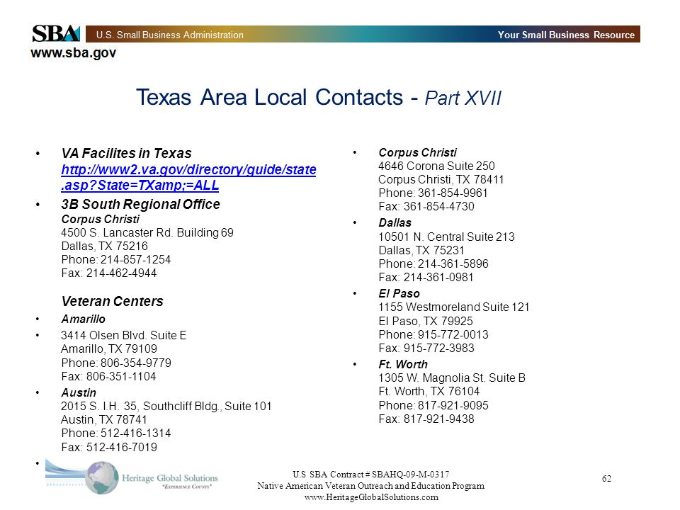 Texas Area Local Contacts - Part XVII