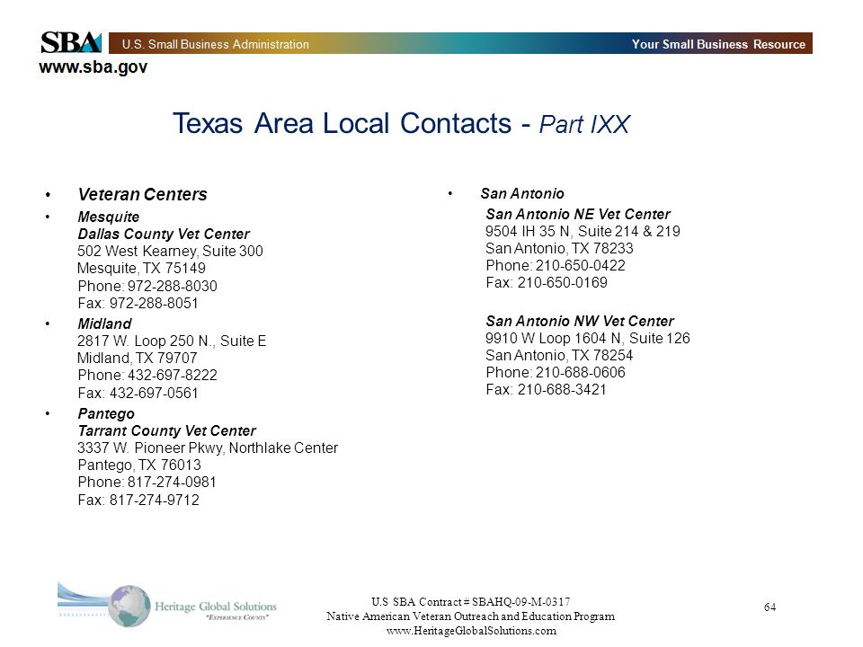 Texas Area Local Contacts - Part IXX
