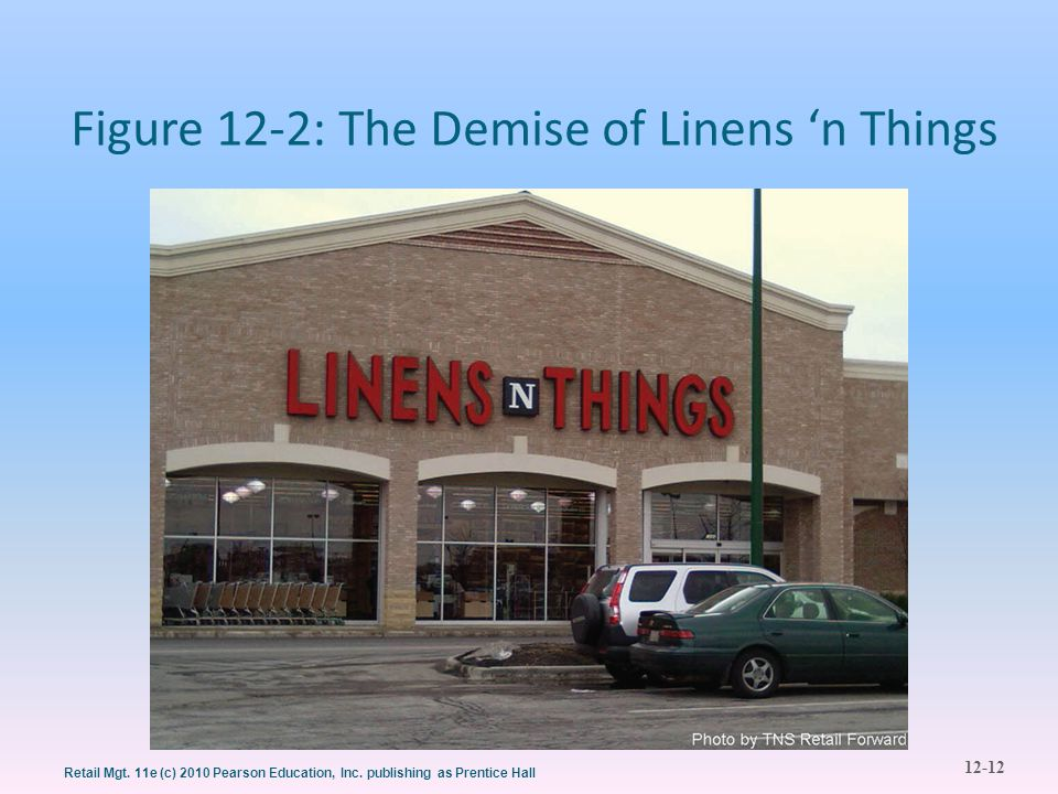 Figure 12-2: The Demise of Linens 'n Things