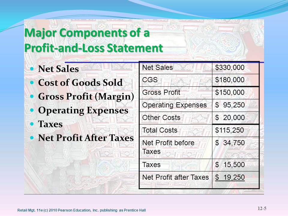 Major Components of a Profit-and-Loss Statement