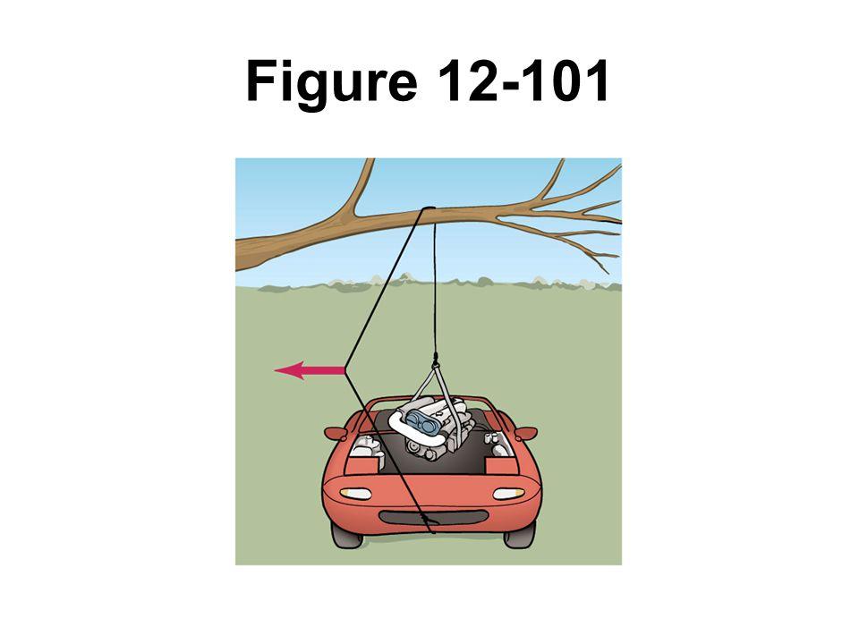 Figure 12-101 Problem 96.