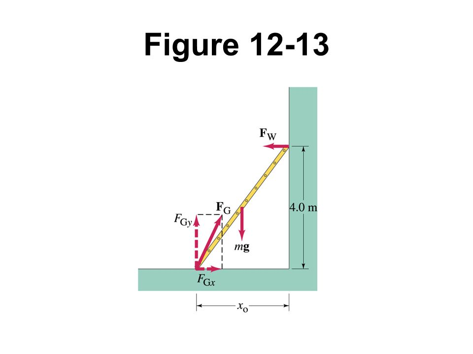 Figure 12-13 Example 12-8 (a).