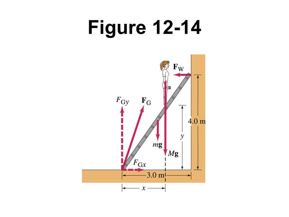 Figure 12-14 Example 12-8 (b).