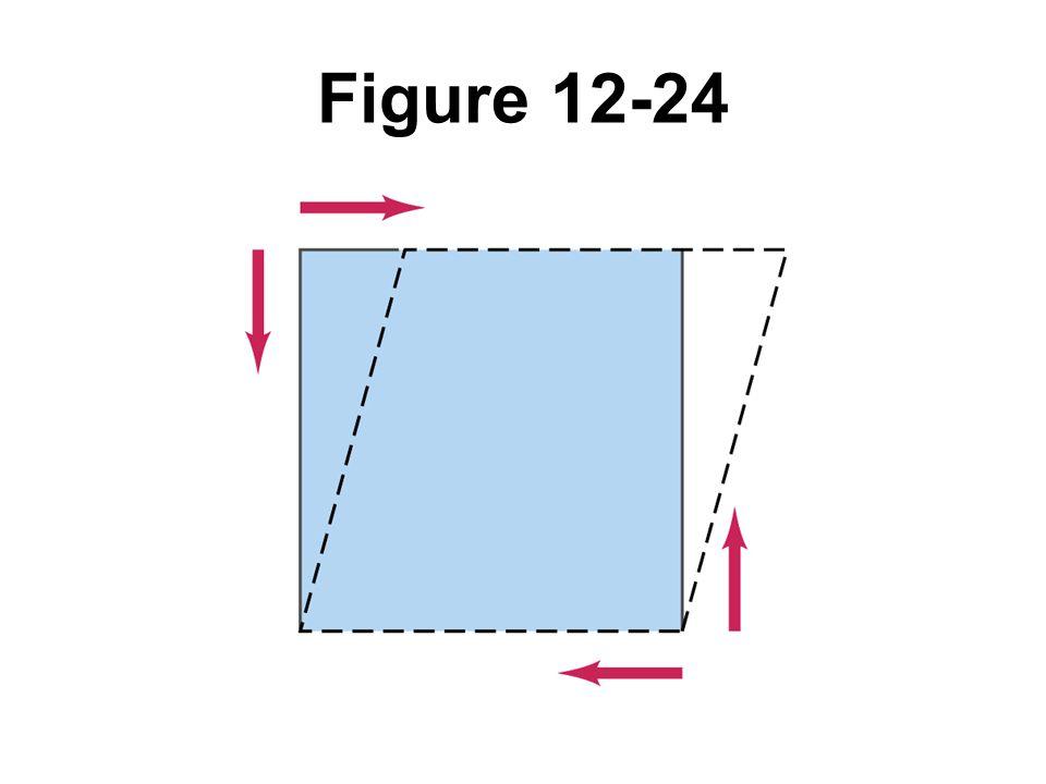 Figure 12-24