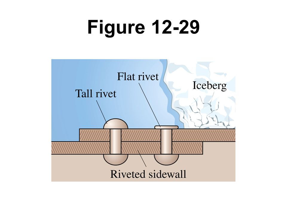 Figure 12-29