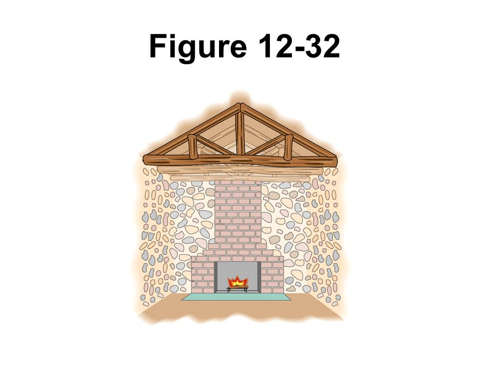 Figure 12-32