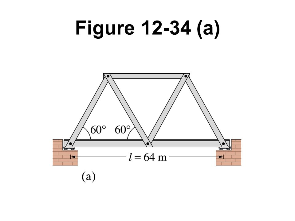 Figure 12-34 (a) Example 12 -15.