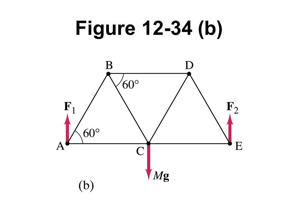 Figure 12-34 (b) Example 12 -15.