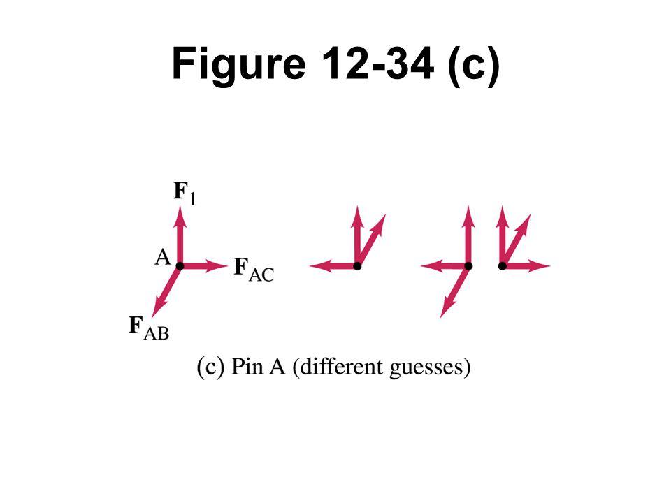 Figure 12-34 (c) Example 12 -15.