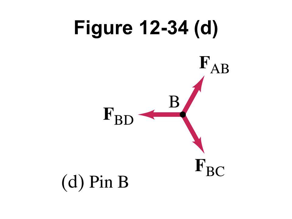 Figure 12-34 (d) Example 12 -15.