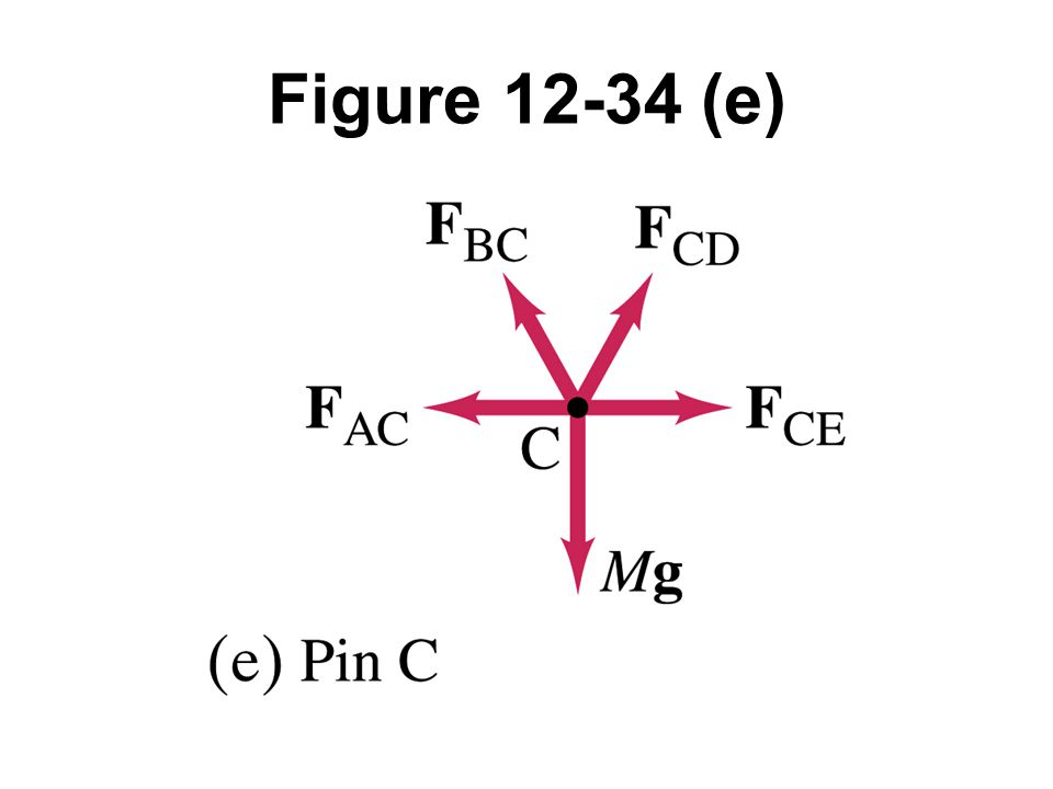 Figure 12-34 (e) Example 12 -15.