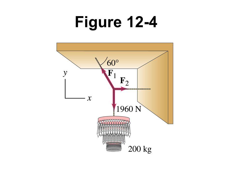 Figure 12-4 Example 12-2.