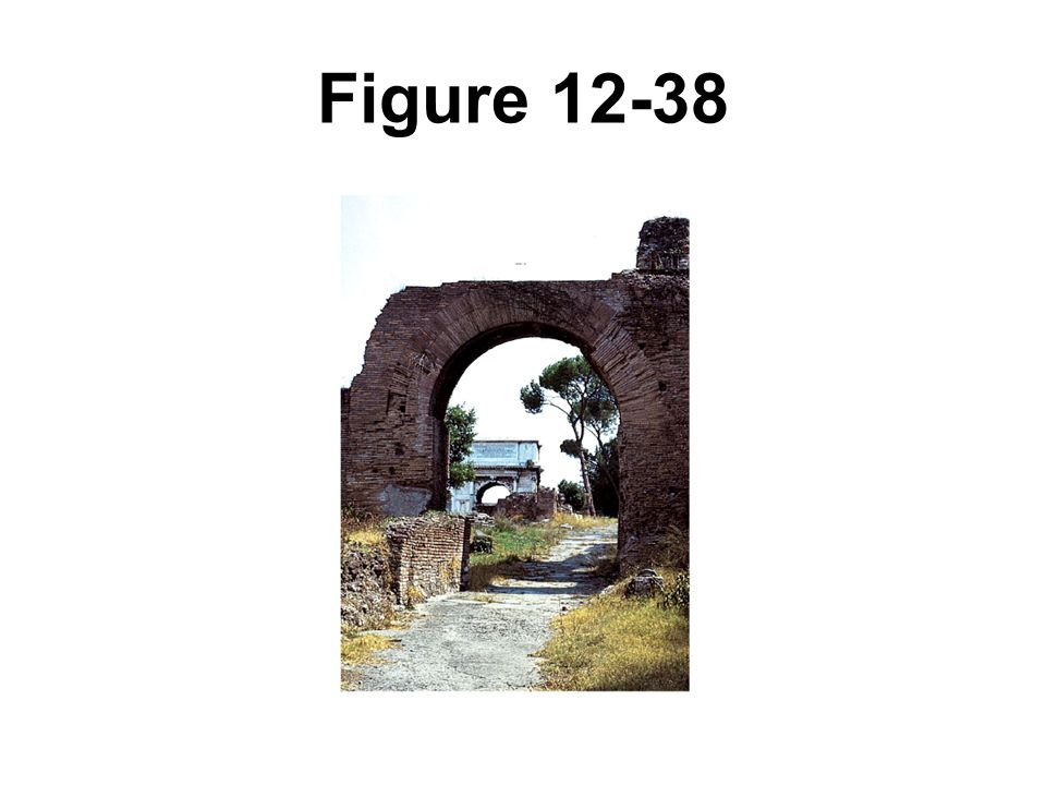 Figure 12-38