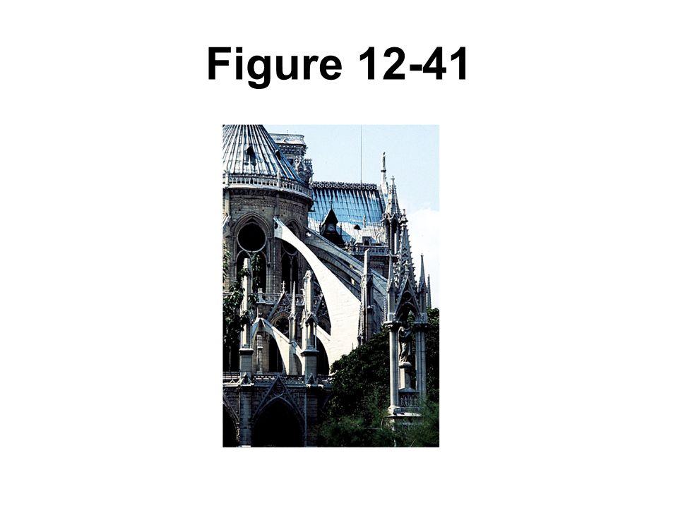 Figure 12-41