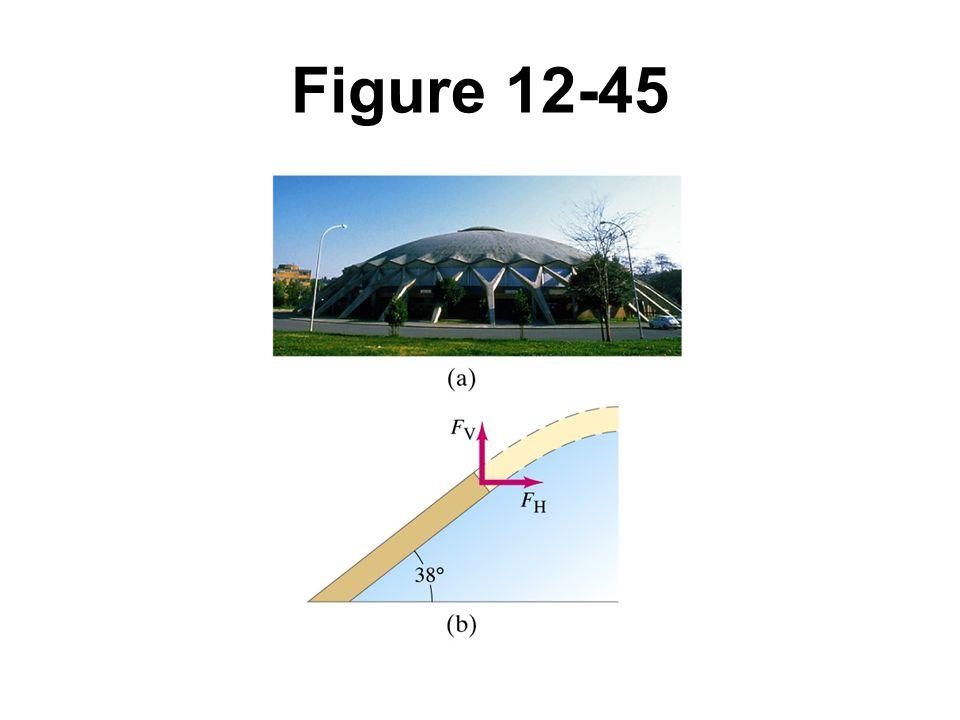 Figure 12-45 Example 12-17.